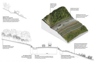 Bio-engineering technologies, principally for erosion control of tropical mountainous roads, are scoped for their additional potential to create micro-habitat, minimize degraded forest edges, and involve local communities in landscape maintenance, 2016.