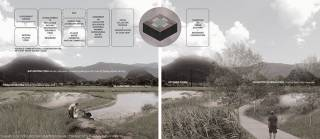 Hydrologic Corridor: Landscapes for water security during Luang Prabang's urban expansion. By LEE Jung Bin Max, 2018.
