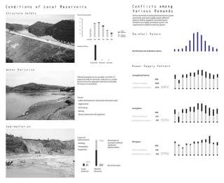 Information visualization for Pearl River Delta hydropower. By WANG Yang Vincent, 2012.