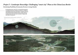 "Landscape Knowledge: Challenging ""smart city"" plans at the China-Laos border. By LEUNG Shui-kay Kerry, 2019."